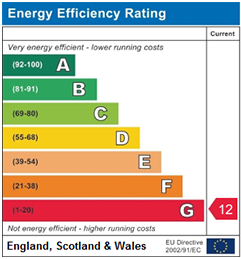 Curent EPC Rating : 12 - G