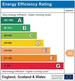 Curent EPC Rating : 40 - E