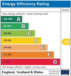Curent EPC Rating : 58 - D
